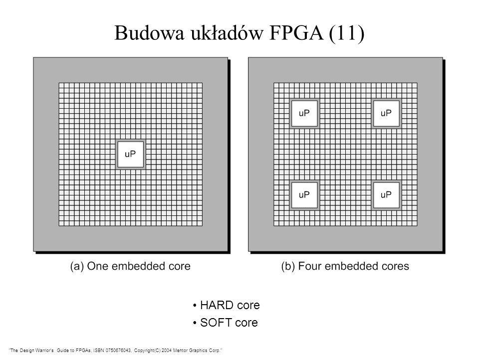 Budowa układów FPGA (11) HARD core SOFT core