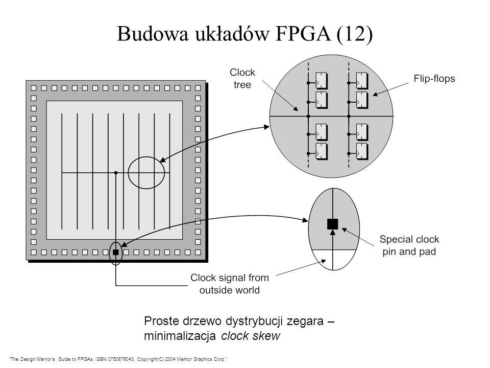 Budowa układów FPGA (12) Proste drzewo dystrybucji zegara – minimalizacja clock skew.