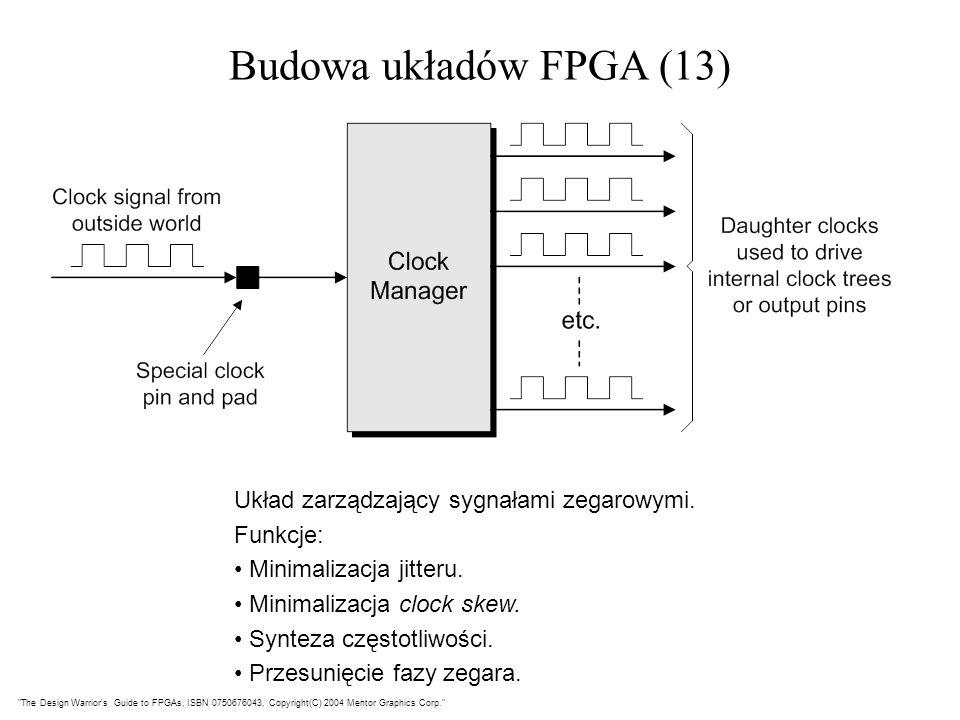 Budowa układów FPGA (13) Układ zarządzający sygnałami zegarowymi.