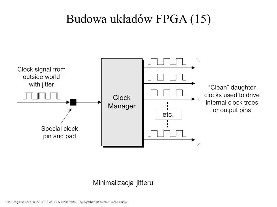 Budowa układów FPGA (15) Minimalizacja jitteru.