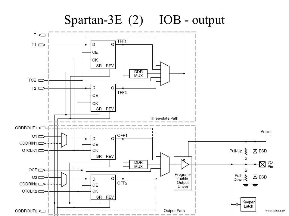 Spartan-3E (2) IOB - output