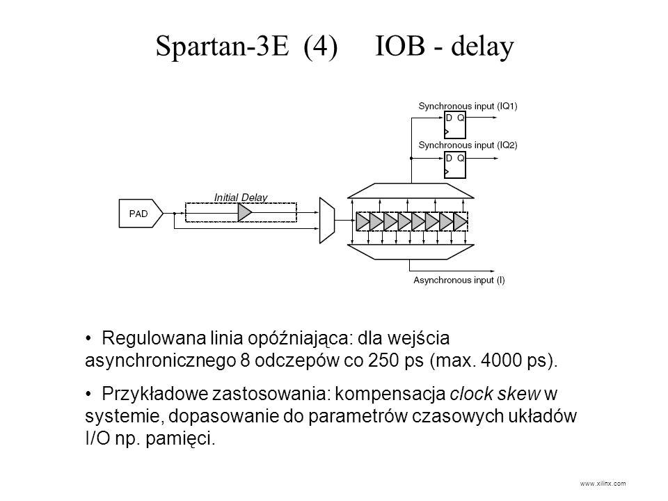 Spartan-3E (4) IOB - delay