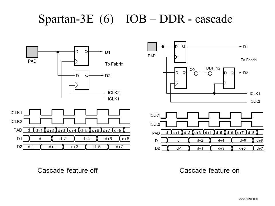 Spartan-3E (6) IOB – DDR - cascade