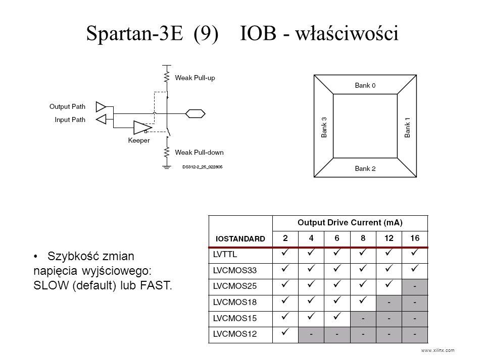 Spartan-3E (9) IOB - właściwości
