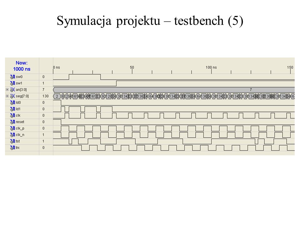 Symulacja projektu – testbench (5)