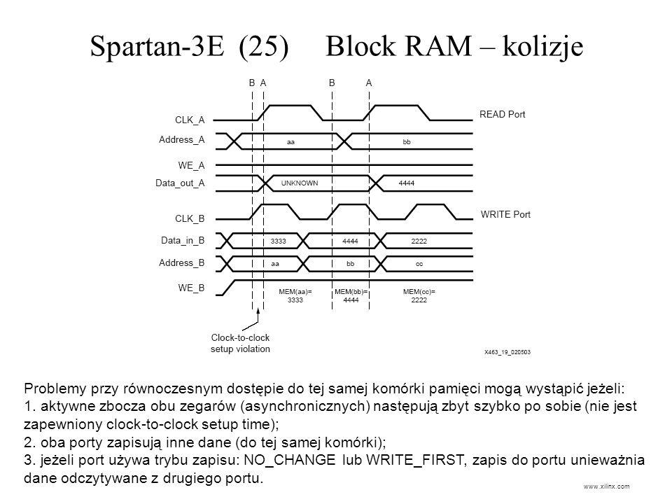 Spartan-3E (25) Block RAM – kolizje