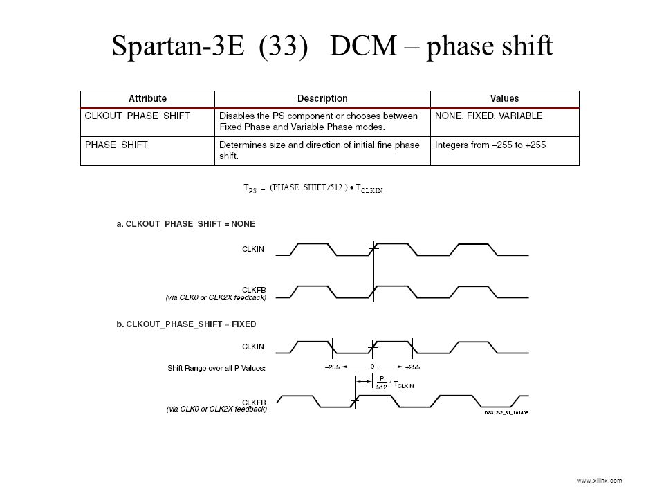 Spartan-3E (33) DCM – phase shift