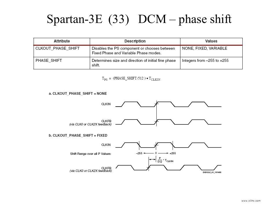 Spartan-3E (33) DCM – phase shift