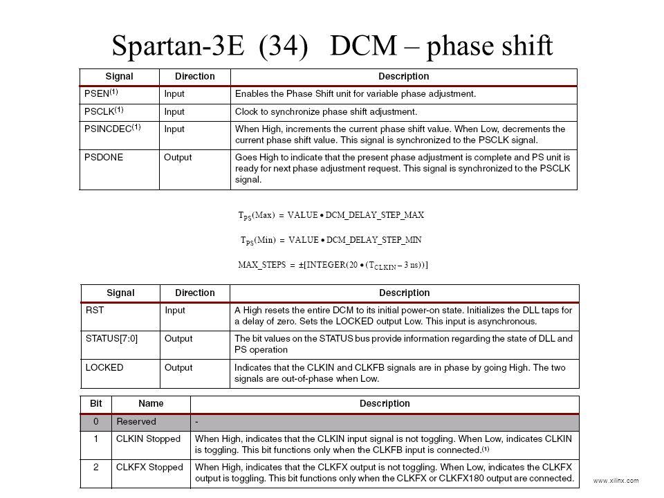 Spartan-3E (34) DCM – phase shift