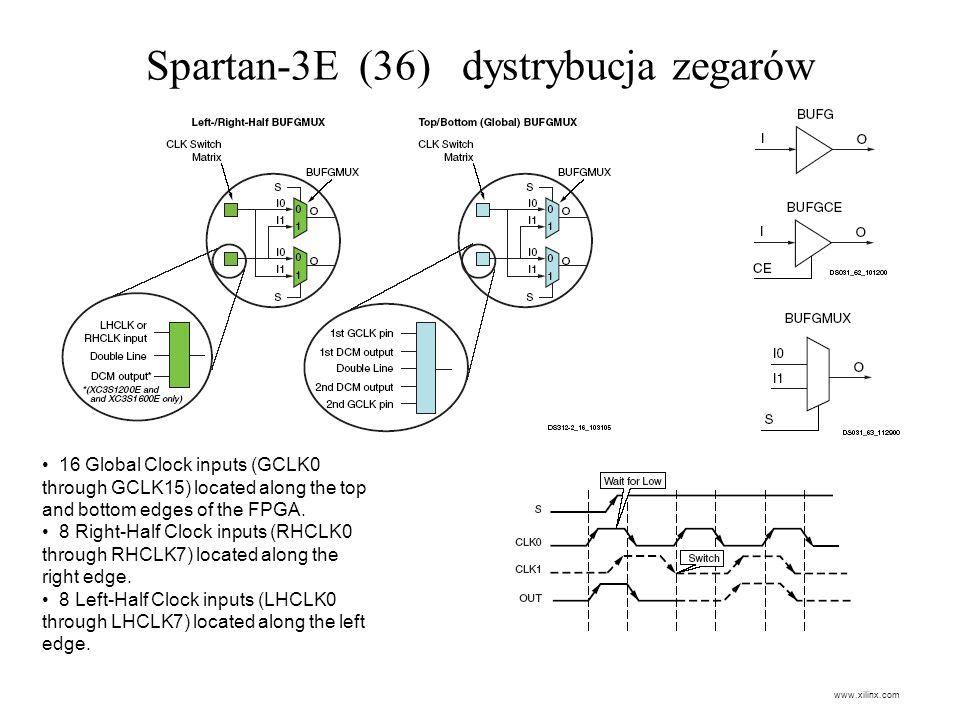 Spartan-3E (36) dystrybucja zegarów