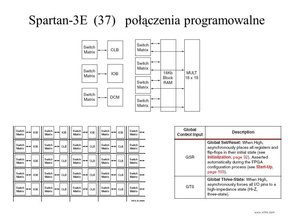 Spartan-3E (37) połączenia programowalne