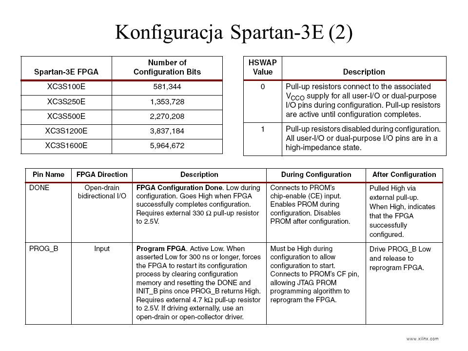 Konfiguracja Spartan-3E (2)
