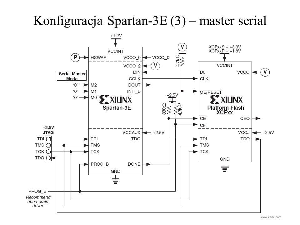 Konfiguracja Spartan-3E (3) – master serial