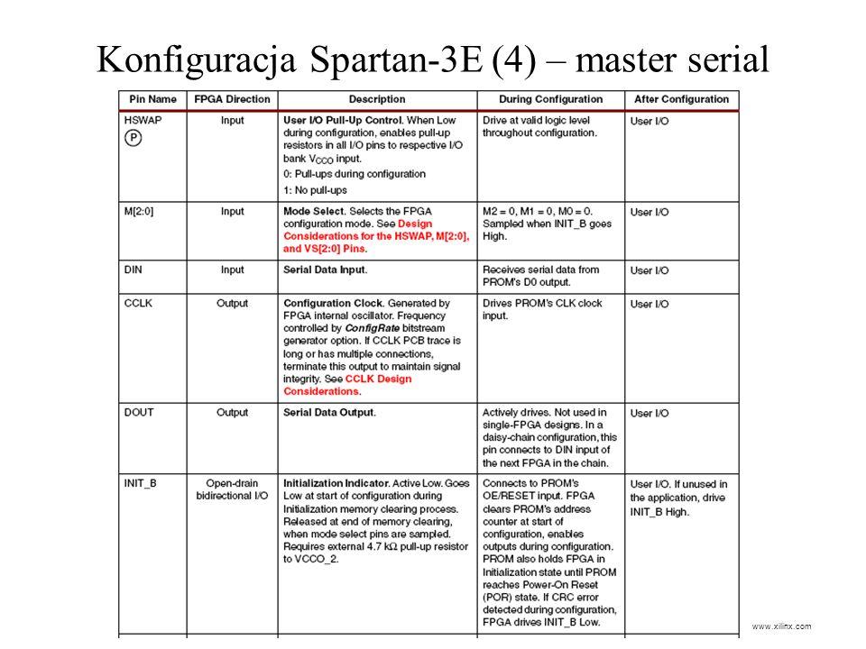 Konfiguracja Spartan-3E (4) – master serial