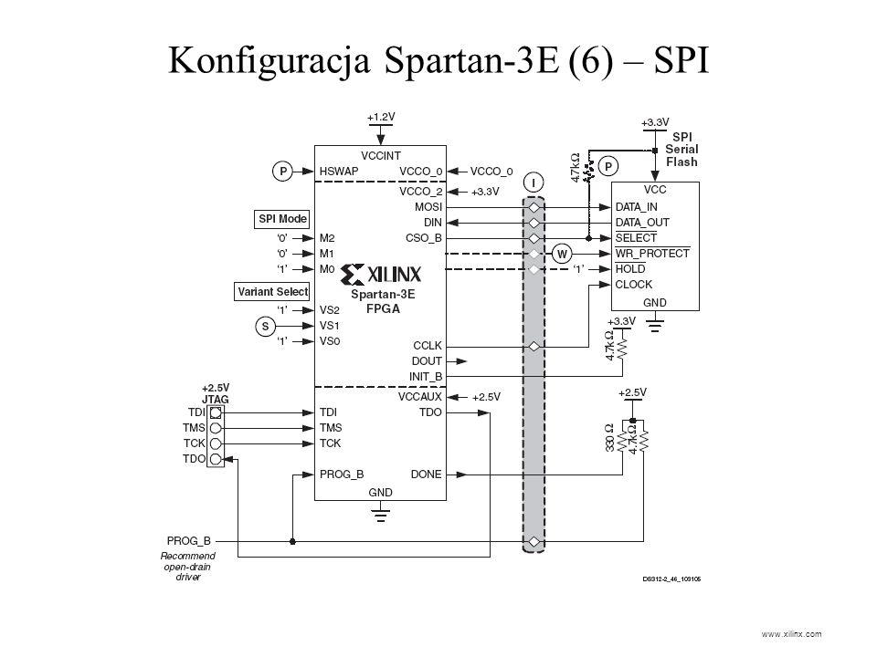 Konfiguracja Spartan-3E (6) – SPI