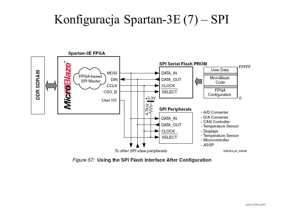Konfiguracja Spartan-3E (7) – SPI