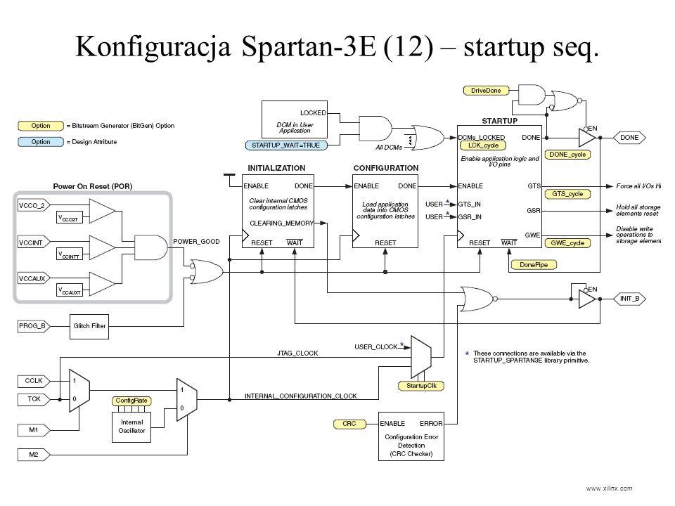 Konfiguracja Spartan-3E (12) – startup seq.
