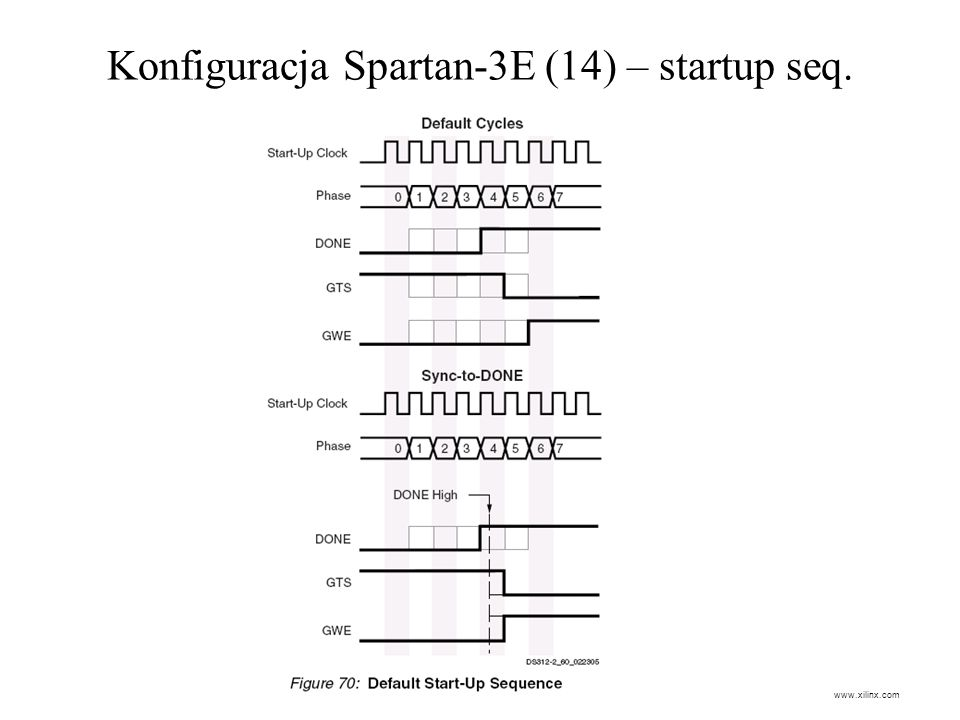 Konfiguracja Spartan-3E (14) – startup seq.