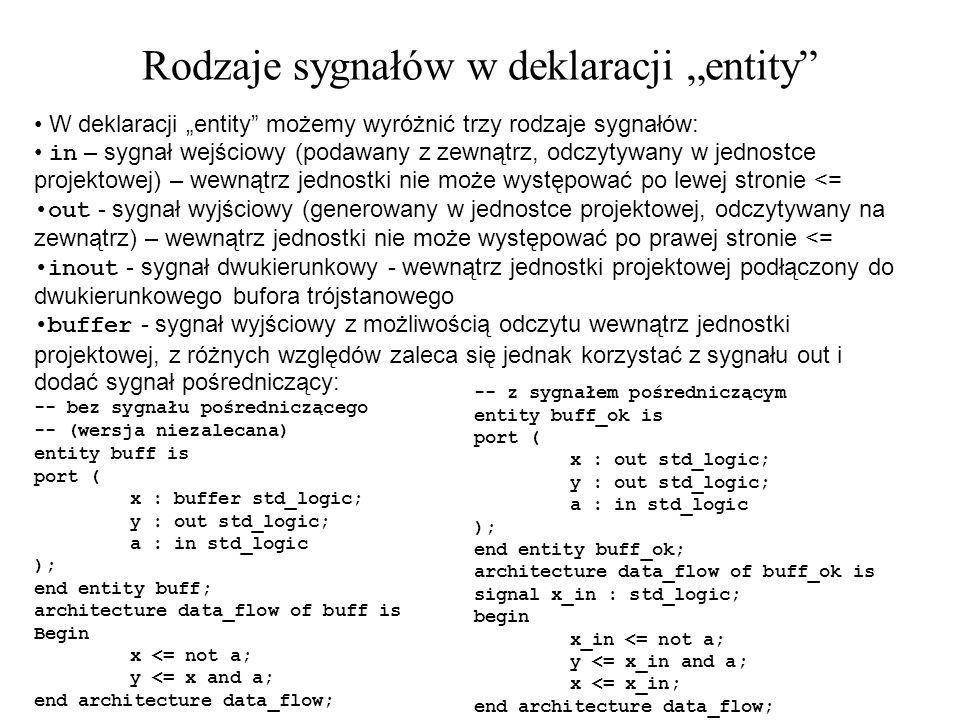 """Rodzaje sygnałów w deklaracji """"entity"""