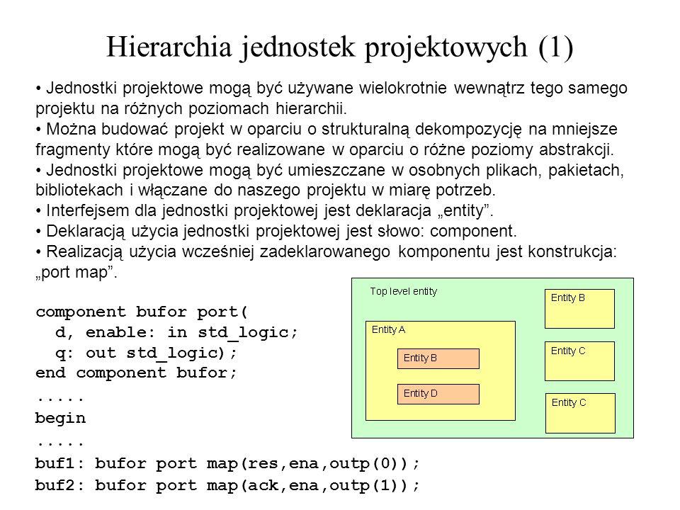 Hierarchia jednostek projektowych (1)