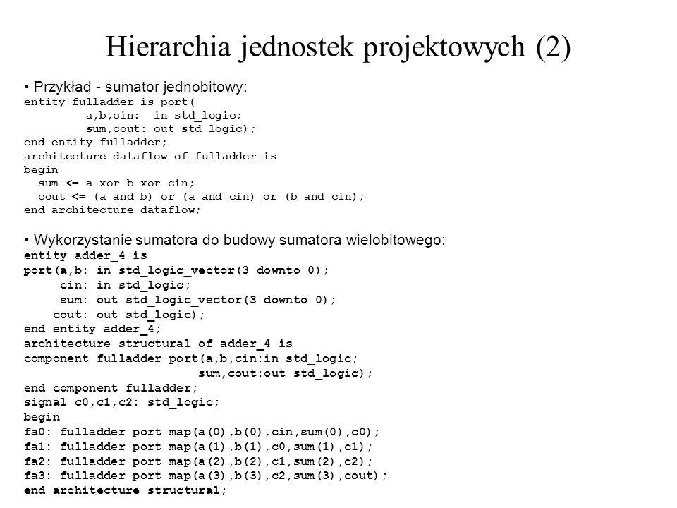 Hierarchia jednostek projektowych (2)