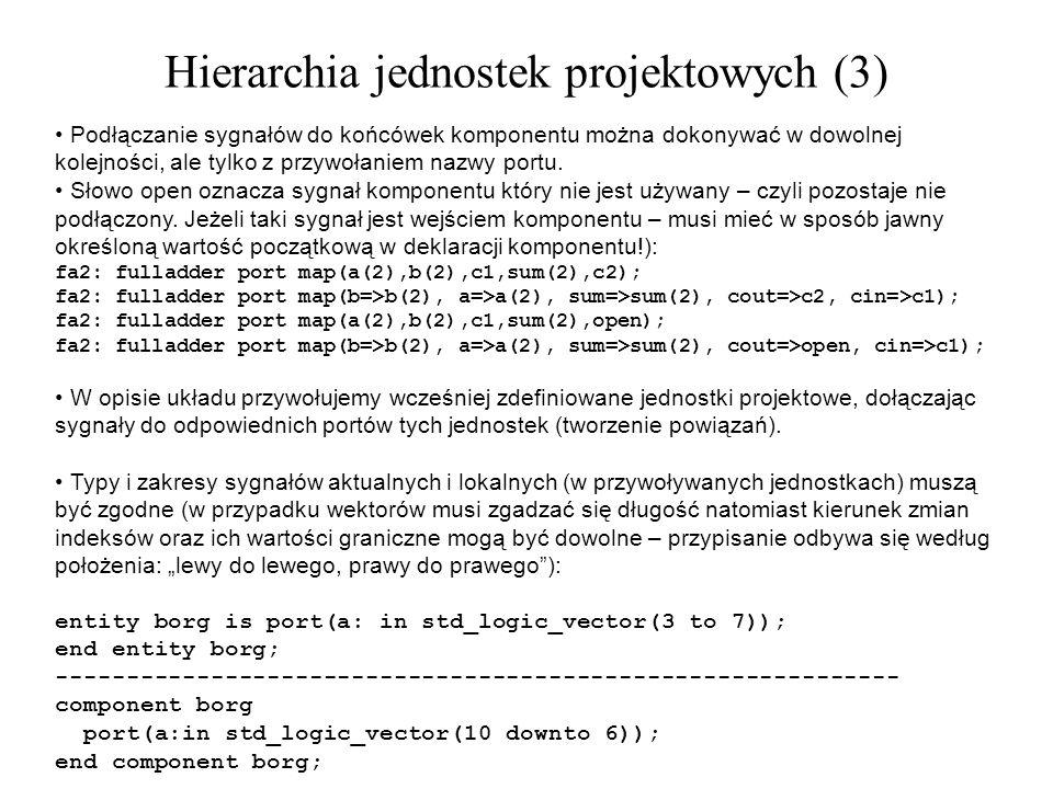 Hierarchia jednostek projektowych (3)