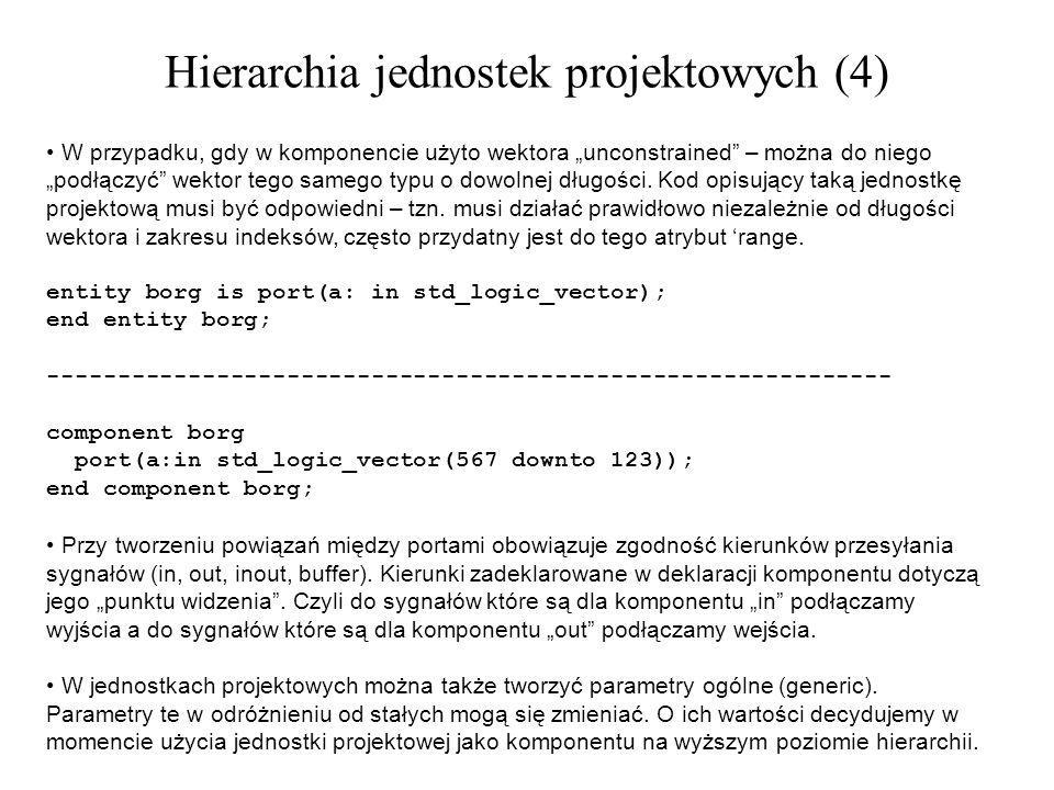 Hierarchia jednostek projektowych (4)