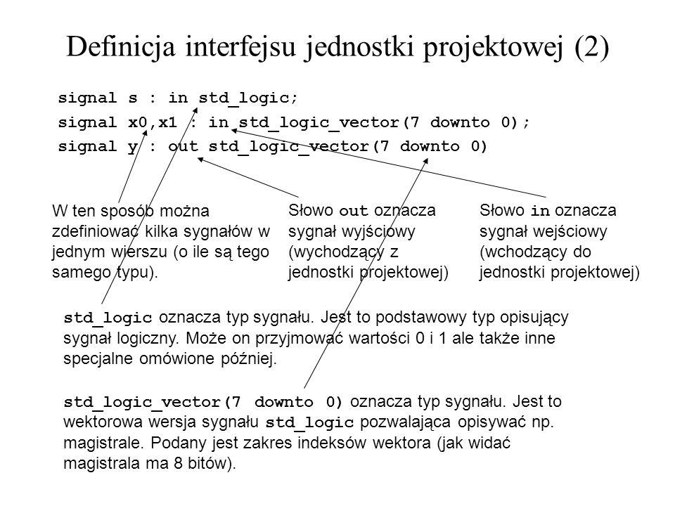 Definicja interfejsu jednostki projektowej (2)