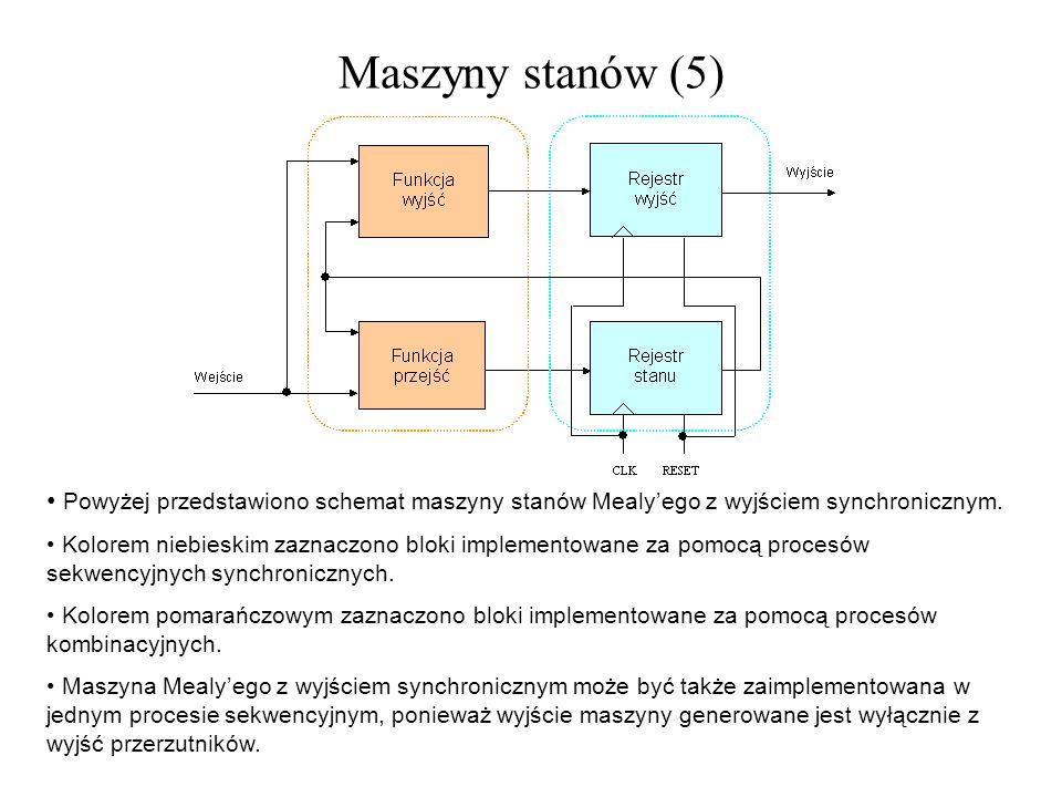 Maszyny stanów (5) Powyżej przedstawiono schemat maszyny stanów Mealy'ego z wyjściem synchronicznym.