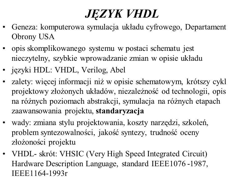 JĘZYK VHDL Geneza: komputerowa symulacja układu cyfrowego, Departament Obrony USA.