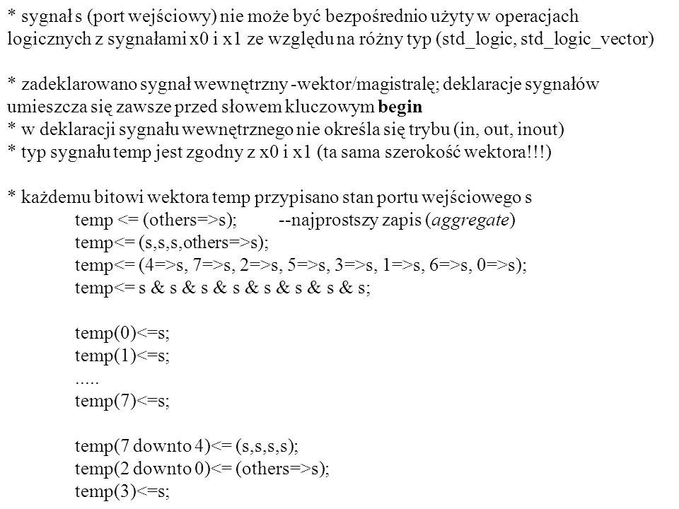 * sygnał s (port wejściowy) nie może być bezpośrednio użyty w operacjach logicznych z sygnałami x0 i x1 ze względu na różny typ (std_logic, std_logic_vector)
