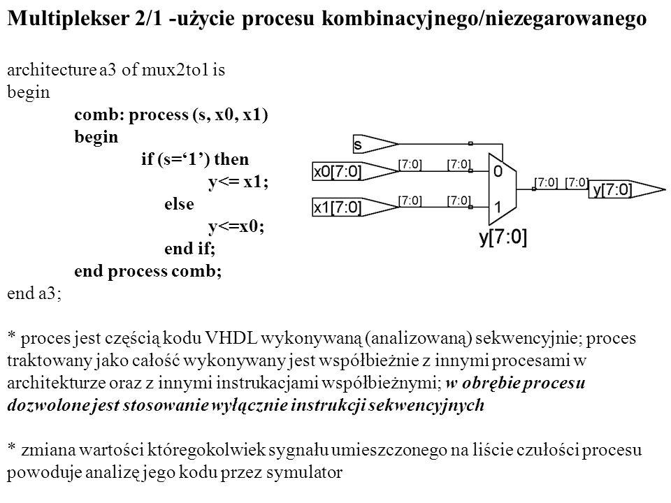 Multiplekser 2/1 -użycie procesu kombinacyjnego/niezegarowanego