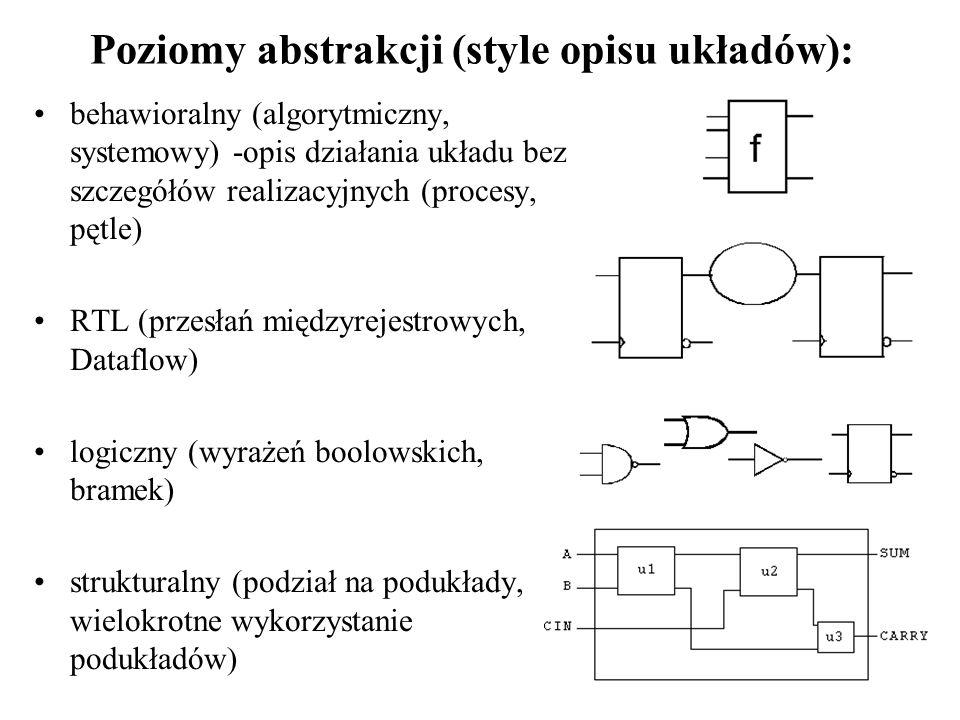 Poziomy abstrakcji (style opisu układów):