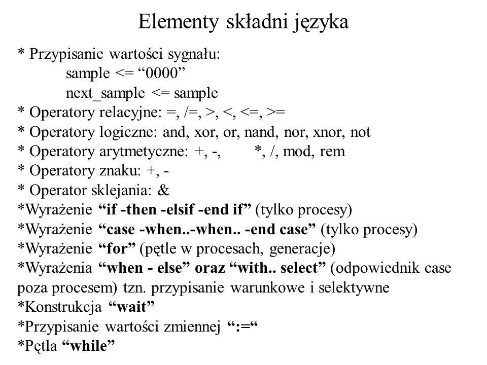 Elementy składni języka
