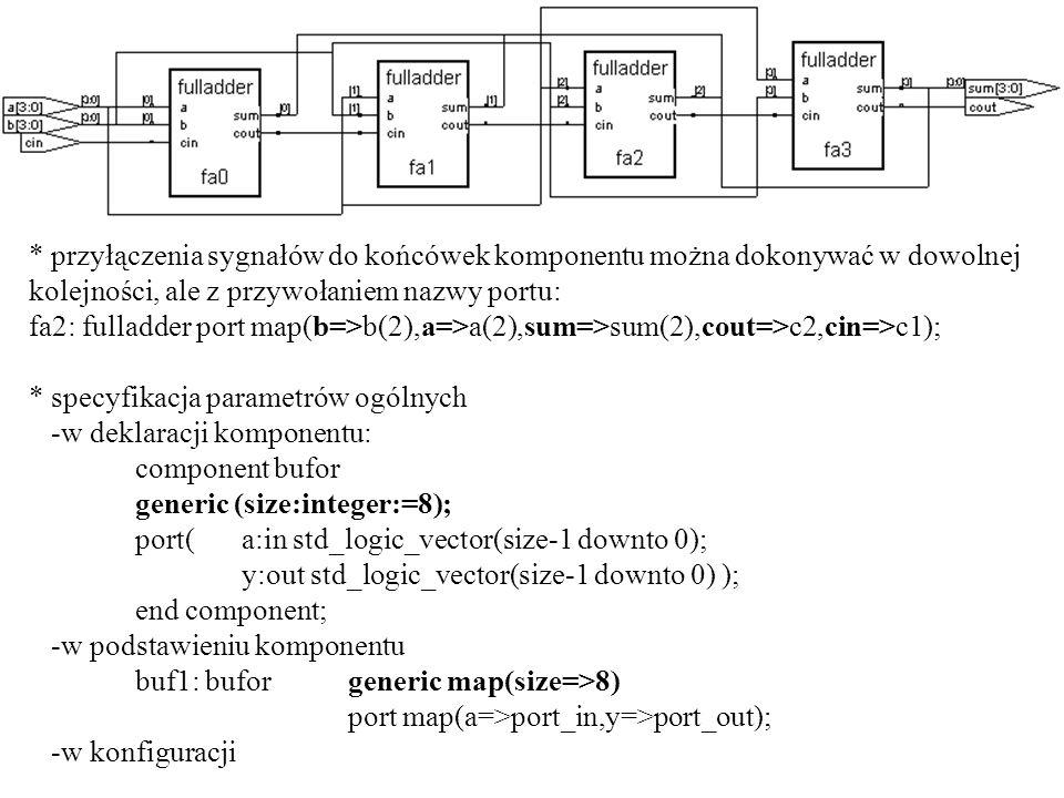 * przyłączenia sygnałów do końcówek komponentu można dokonywać w dowolnej kolejności, ale z przywołaniem nazwy portu:
