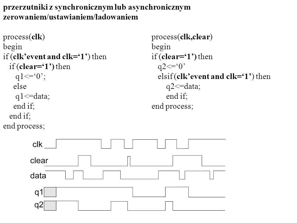 przerzutniki z synchronicznym lub asynchronicznym zerowaniem/ustawianiem/ładowaniem