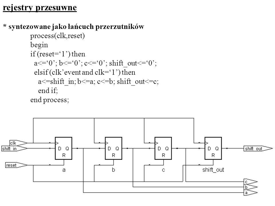 rejestry przesuwne * syntezowane jako łańcuch przerzutników