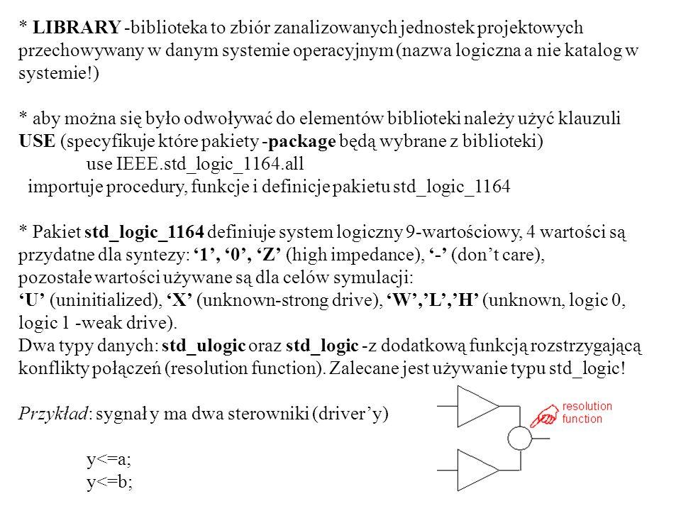 * LIBRARY -biblioteka to zbiór zanalizowanych jednostek projektowych przechowywany w danym systemie operacyjnym (nazwa logiczna a nie katalog w systemie!)