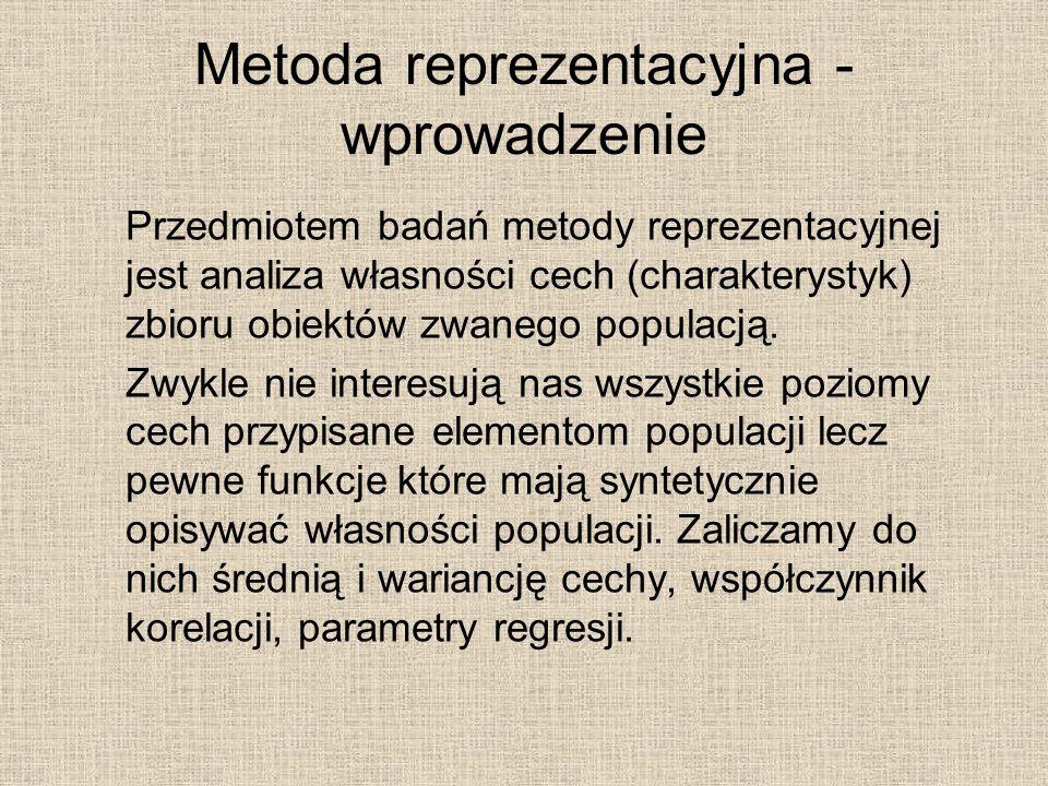 Metoda reprezentacyjna - wprowadzenie