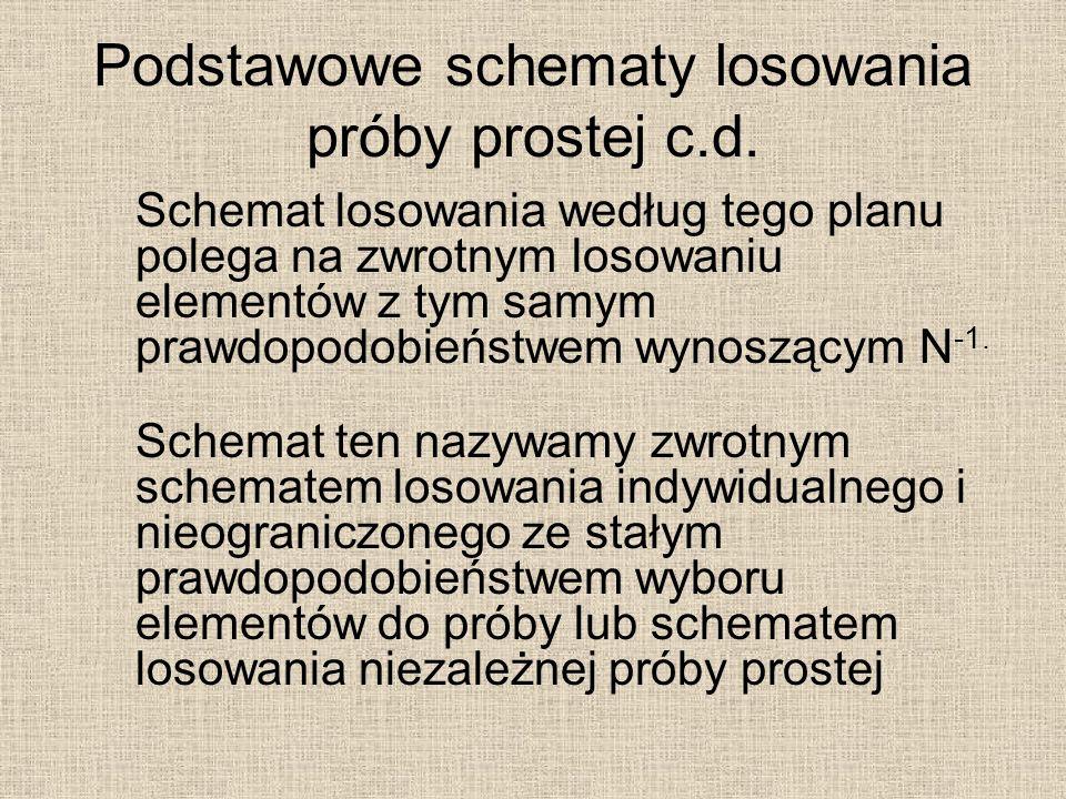 Podstawowe schematy losowania próby prostej c.d.