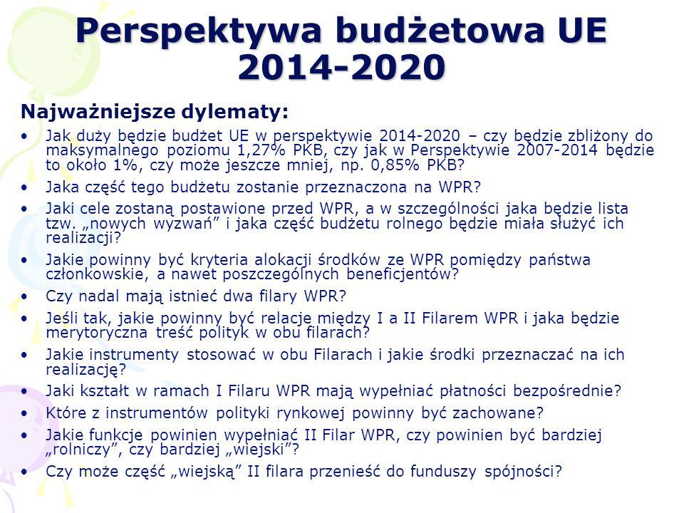Perspektywa budżetowa UE 2014-2020
