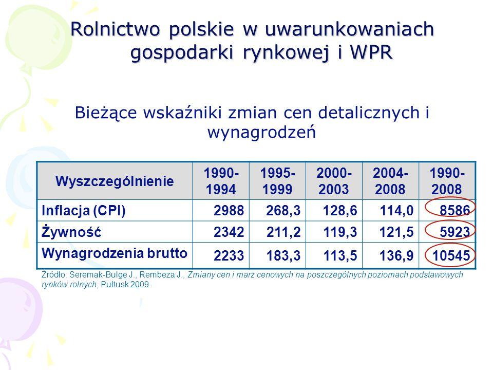 Rolnictwo polskie w uwarunkowaniach gospodarki rynkowej i WPR