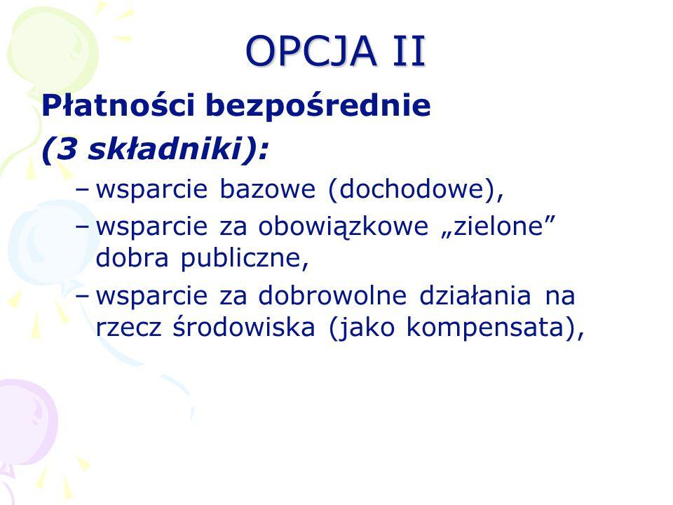 OPCJA II Płatności bezpośrednie (3 składniki):