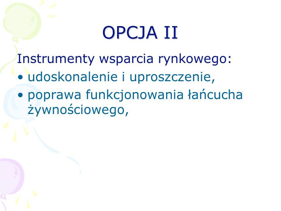 OPCJA II Instrumenty wsparcia rynkowego: udoskonalenie i uproszczenie,