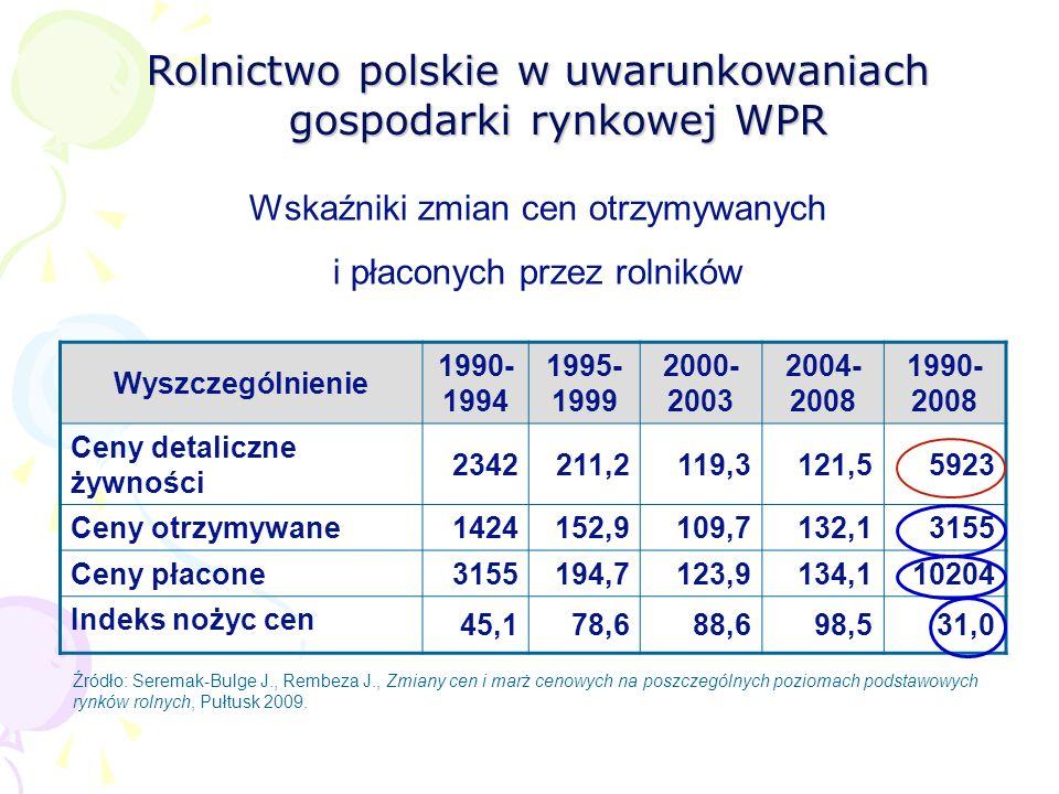 Rolnictwo polskie w uwarunkowaniach gospodarki rynkowej WPR