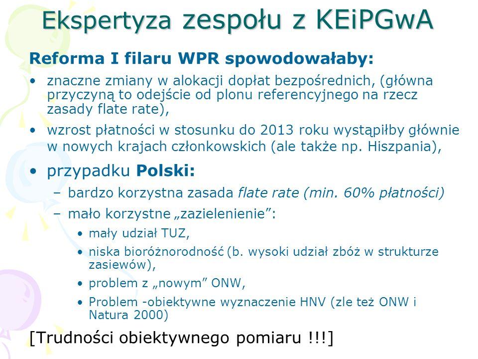 Ekspertyza zespołu z KEiPGwA