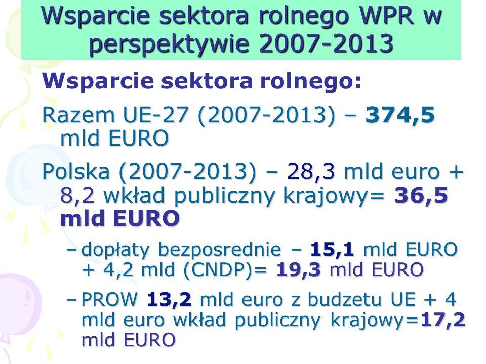 Wsparcie sektora rolnego WPR w perspektywie 2007-2013