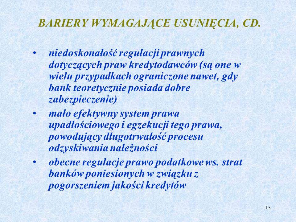 BARIERY WYMAGAJĄCE USUNIĘCIA, CD.