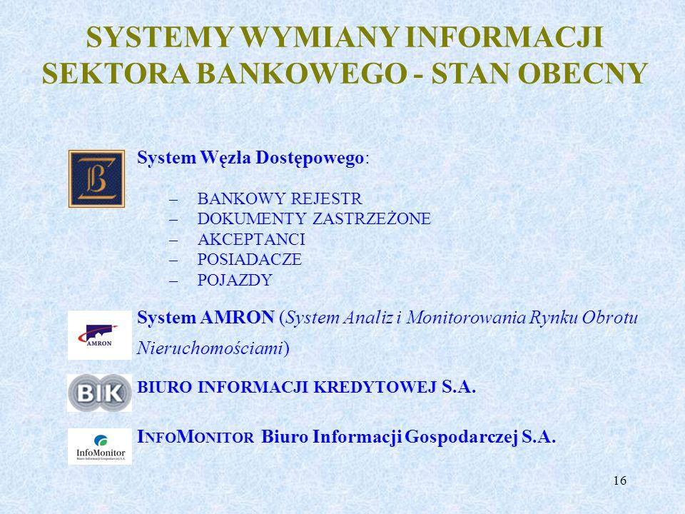SYSTEMY WYMIANY INFORMACJI SEKTORA BANKOWEGO - STAN OBECNY