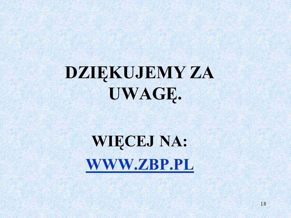 DZIĘKUJEMY ZA UWAGĘ. WIĘCEJ NA: WWW.ZBP.PL